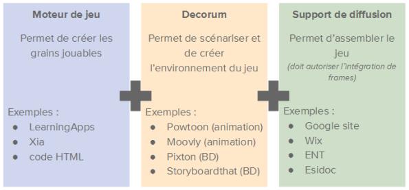 moteur-de-jeux_decorum_diffuseur