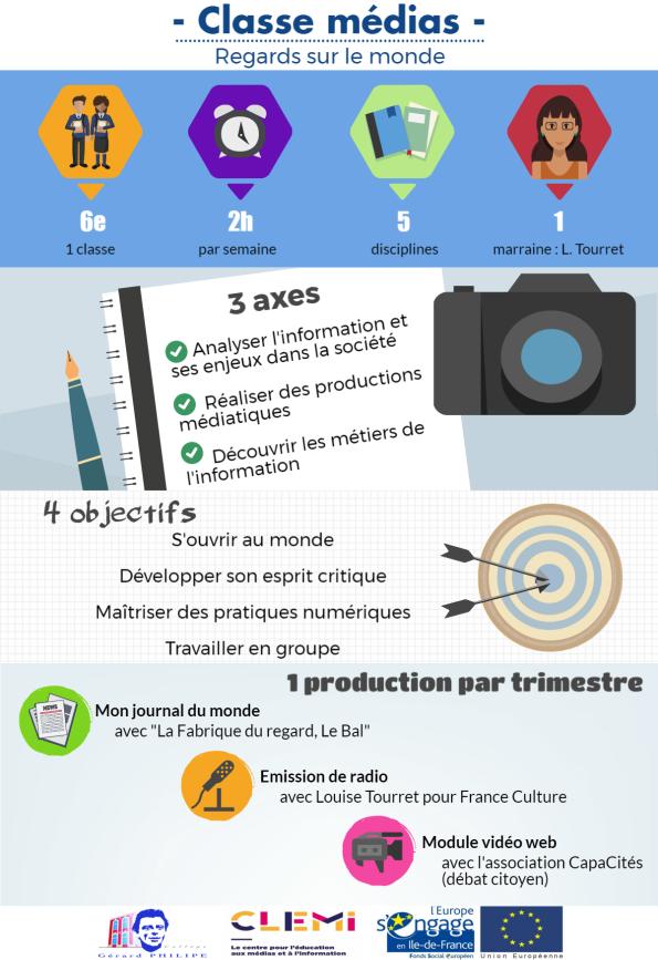 infographie_classe medias_2017